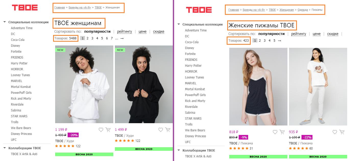 Пример аналитики данных бренда ТВОЕ с сайта Wildberries.ru